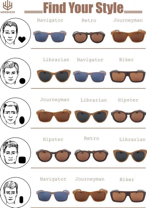 Sunglasses According To The Shape Of Your by How To Choose The Right Sunglasses For Your Shape