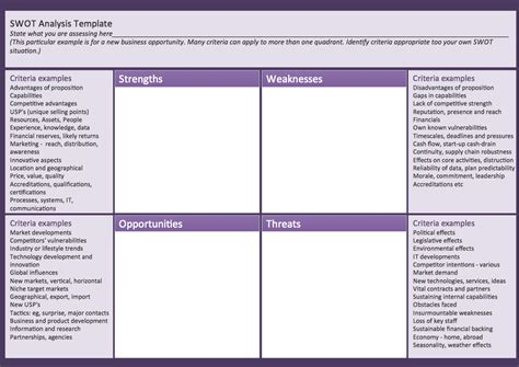 swot analysis templates word swot matrix template