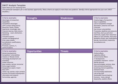 SWOT Matrix Template   Swot Analysis Examples   SWOT matrix template   Swot Analysis Matrix Example