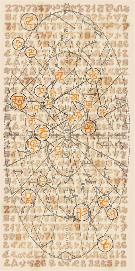 Elder Scrolls Calendar Lore Elder Scroll The Unofficial Elder Scrolls Pages Uesp