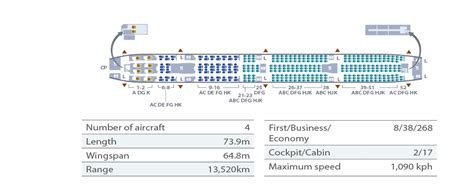 777 floor plan 100 boeing 777 floor plan aeromexico seat mapfirstbusinessflights u2013 best fares on