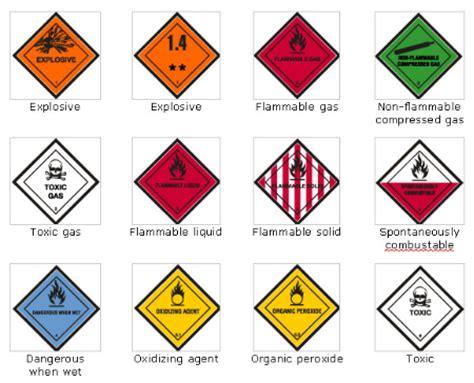 printable hazard label image gallery hazard labels