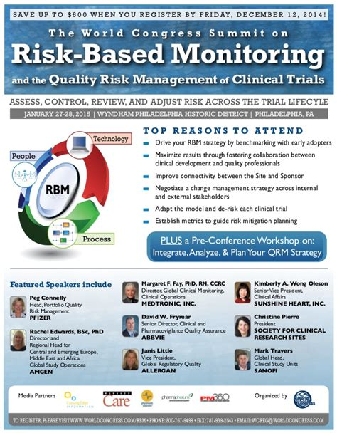 The World Congress Summit On Risk Based Monitoring And The Quality Ri Risk Management Plan Clinical Trials Template