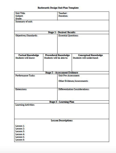 lesson plan template cadets co teaching universal design lesson plan template