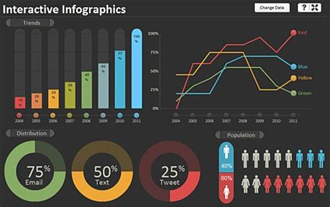 25 Best Ideas About Dashboard Exles On Pinterest Performance Dashboard Dashboard Software Interactive Infographics Templates