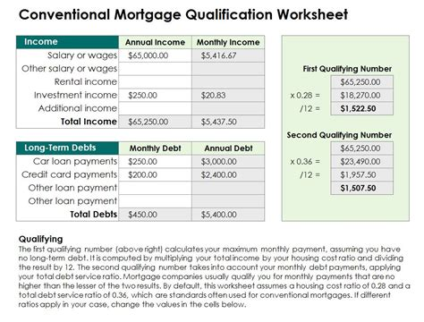 Debt To Income Spreadsheet by Debt To Income Ratio Worksheet Worksheets For School