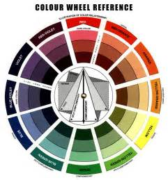 pocket color wheel free pocket colour wheel by elsonwong on deviantart
