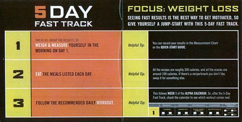 focus fast focus manage your day to day master your attention and ignore distractions books focus t25 list of workouts beginner s workout