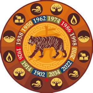chinese zodiac tiger sign personality traits senn