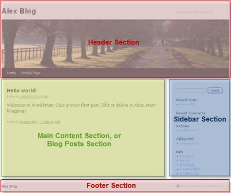 wordpress layout structure wordpress themes file structure