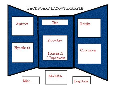 poster board layout for science fair project science project board layout exles they are very