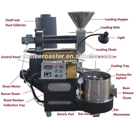 Mini Coffee Roaster W600 home coffee roaster machines foe sale small home coffee