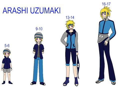 Uzumaki Clan Putih timeline arashi uzumaki by bel thesweet sylveon on deviantart