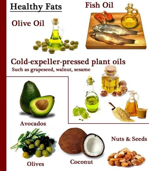 healthy fats saturated the about fats vs bad fats do you the