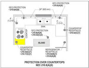 nec kitchen wiring diagram nec get free image about wiring diagram