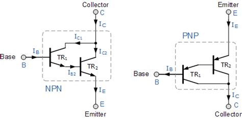 darlington transistor configuration electronic electrical engineer s guide darlington transistors