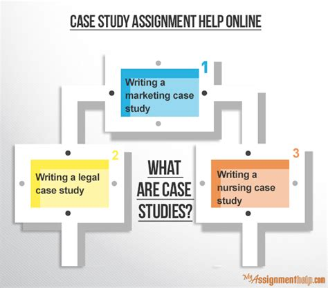Pre Mba Banking by Study For Finance Custom Essay Writing