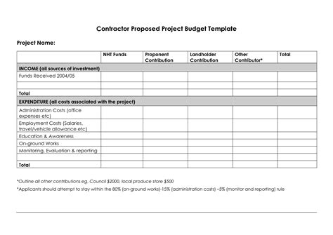 project work plan template best photos of sle work plan sle work plan