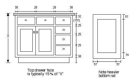 Shaker Cabinet Door Dimensions Cabinet Dimensions Cabinetry Details Pinterest Shaker Cabinet Doors