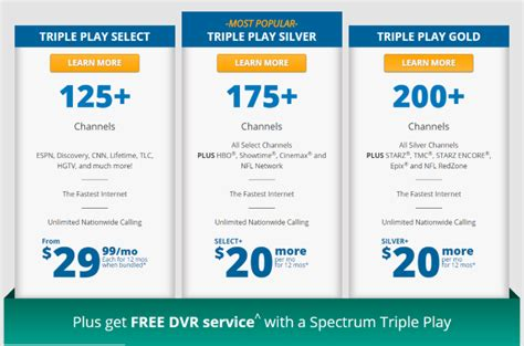 spectrum deals new customers
