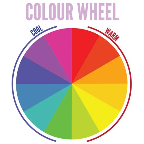 what is color theory colour theory using the colour wheel