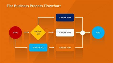 business process powerpoint templates flowchart design powerpoint template slidemodel