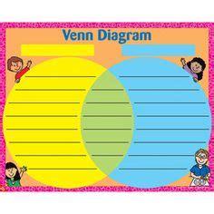 class tools venn diagram printable blank venn diagrams 2 circle venn diagram