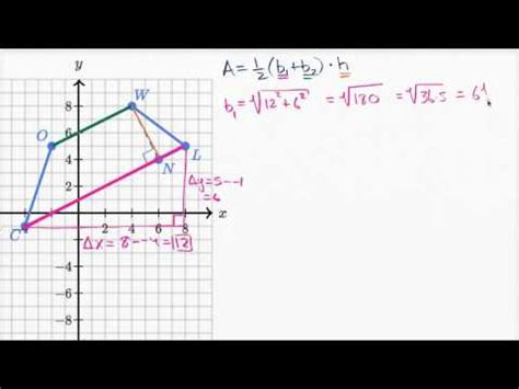 area of trapezoid on the coordinate plane (video) | khan