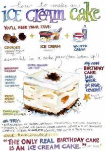cake directions dt design drawings on food illustrations illustrated recipe and cake illustration