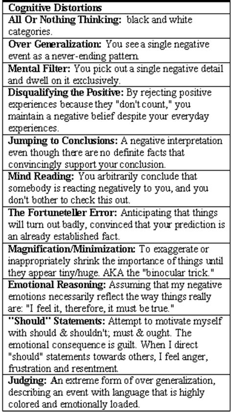 catastrophizing worksheet cognitive distortions