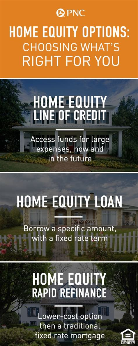 pnc bank home equity line of credit home review