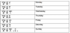 Globe kindergarten mandarin seeds week of september 9 13 2013