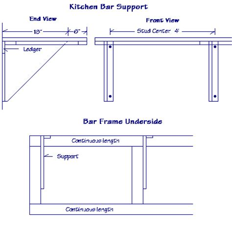 Kitchen Bar Width Answers To Questions About Hanging A Door Before After