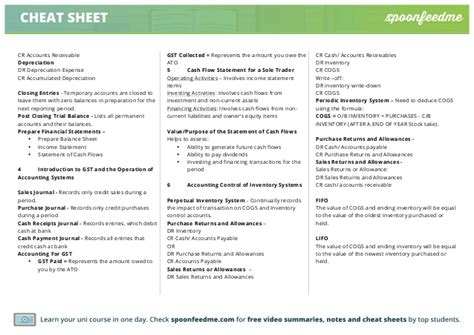 accounting journal entries cheat sheet accounting journal entries cheat sheet bing images