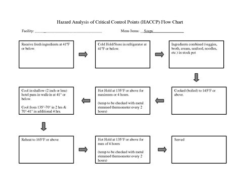 haccp flowchart 6 best images of blank haccp flow chart template printable