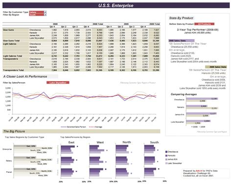 page 7 of 11 excel invoices and project management templates