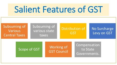 Cenvat Credit Register Format For Service Tax Powerpoint Presentation On Goods And Services Tax