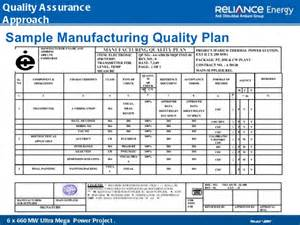 Quality Plan Template For Manufacturing by Quality Management