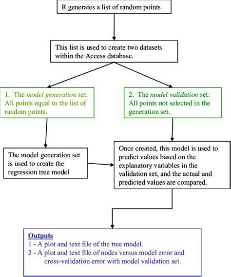grammar tree diagram generator tree diagram generator 28 images grammar tree diagram
