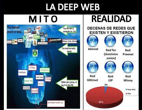 imagenes de la deep web nivel 6 deep web como nunca te la hab 237 an contado