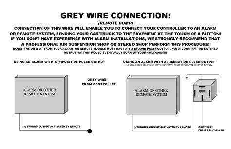 airbag switch box wiring diagram wiring diagram schemes