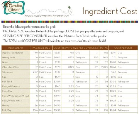 weight management ingredient of the year free downloadable recipe cost calculator spreadsheet