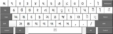gujarati fonts keyboard layout free download download gujarati phonetic keyboard layouts and gujarati