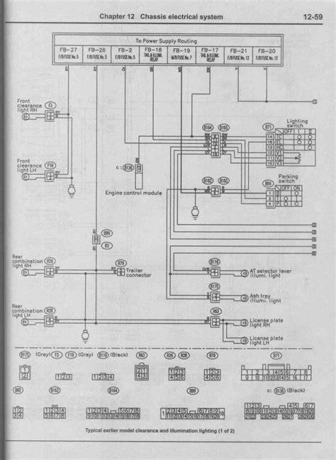 2002 subaru wrx wiring diagram pdf wiring diagram manual