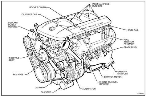 holden v8 304 308 355 383 stroker engine rebuild repair