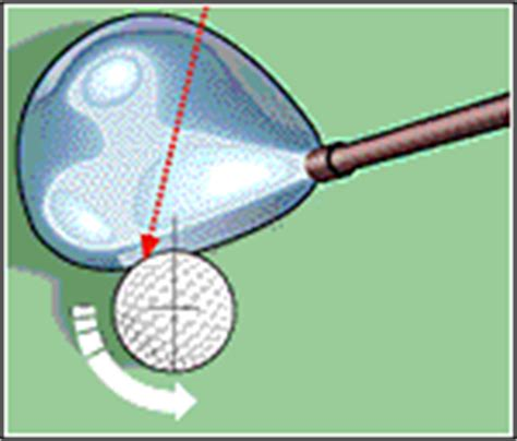what does swing shift mean the physics of the club ball interaction