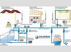 "Referenzprojekt ""EKZ Leine Center - Sprinkleranlage im ... Gr Logistik Gmbh"