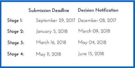Said Mba Application by Oxford Sa 239 D Mba Essay Tips Deadlines The Gmat Club