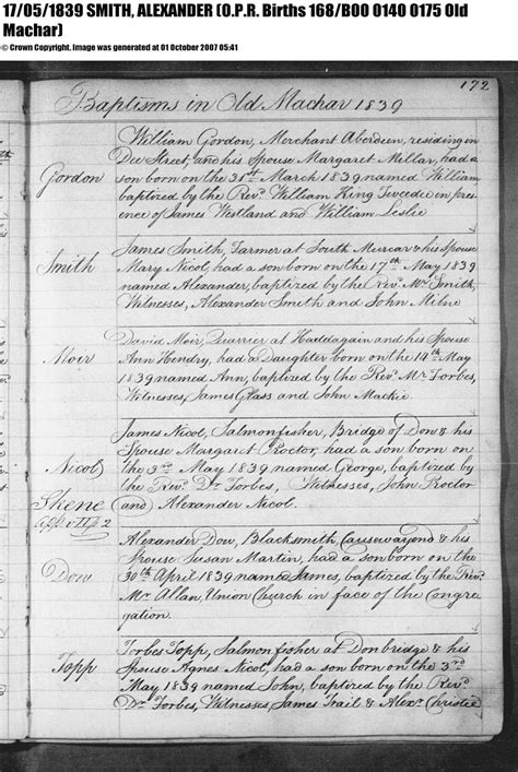 Aberdeen Birth Records Smith