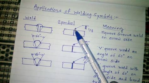 design fabrication meaning welding symbols application in fabrication drawing part1